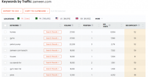 Competitor seo keyword research